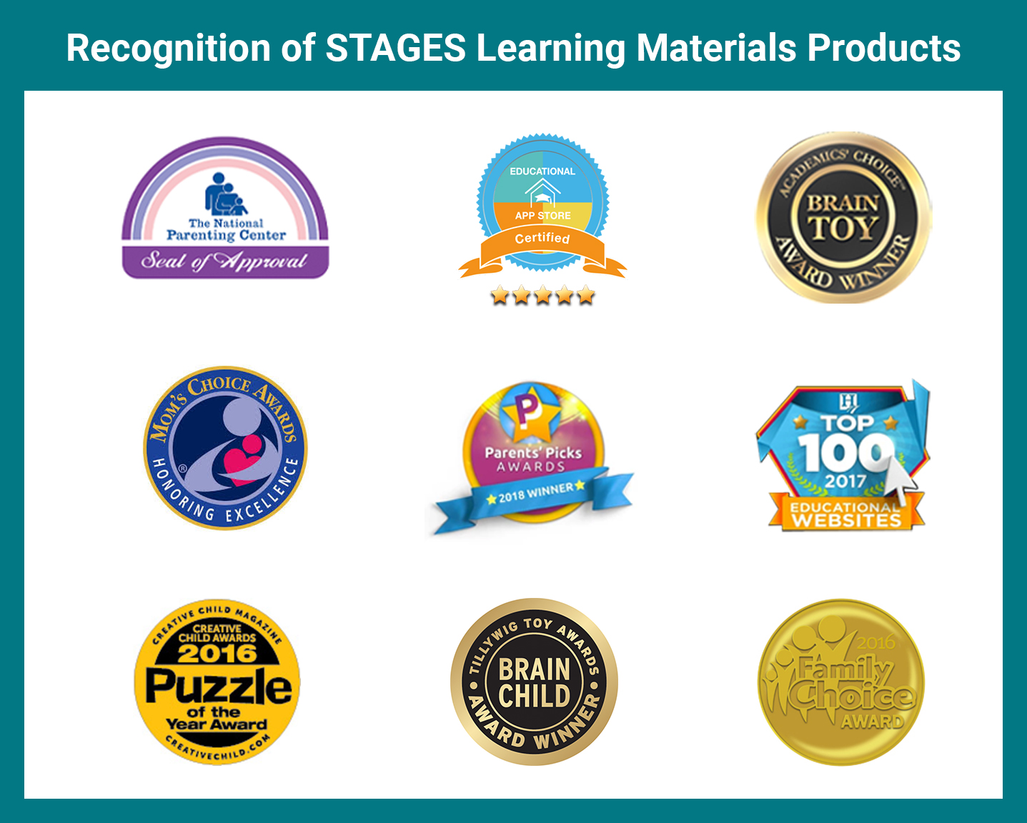 Recognition of STAGES Learning Materials Products